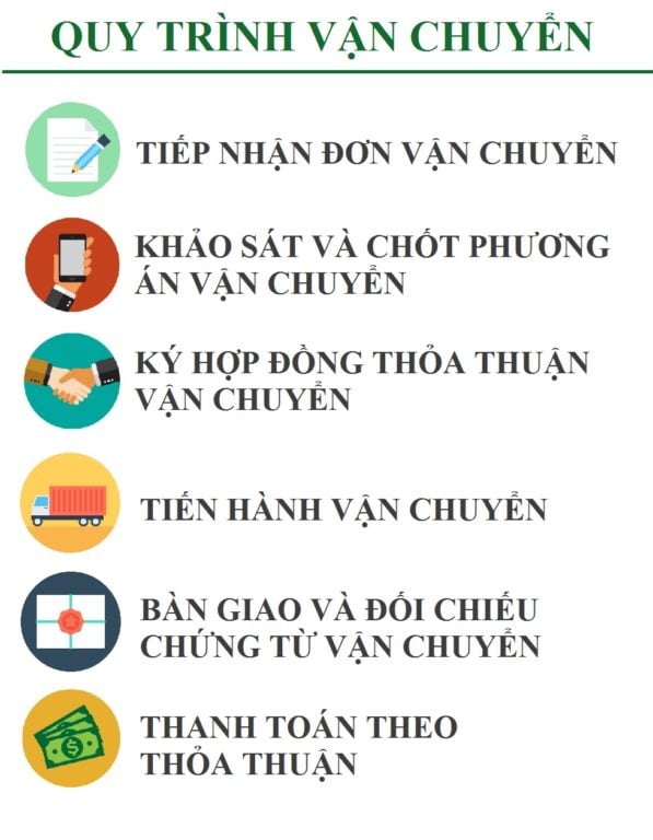 Chuyển hàng Hà Nội đi Lâm Đồng